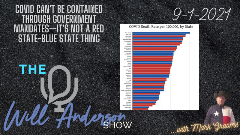 COVID Can't Be Contained Through Government Mandates--It's NOT A Red State-Blue State Thing