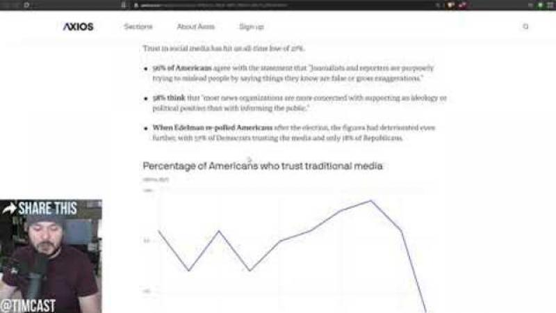 Trust In Media Hits RECORD LOW, Most People Now Think Journalists Are LYING To Push Ideology